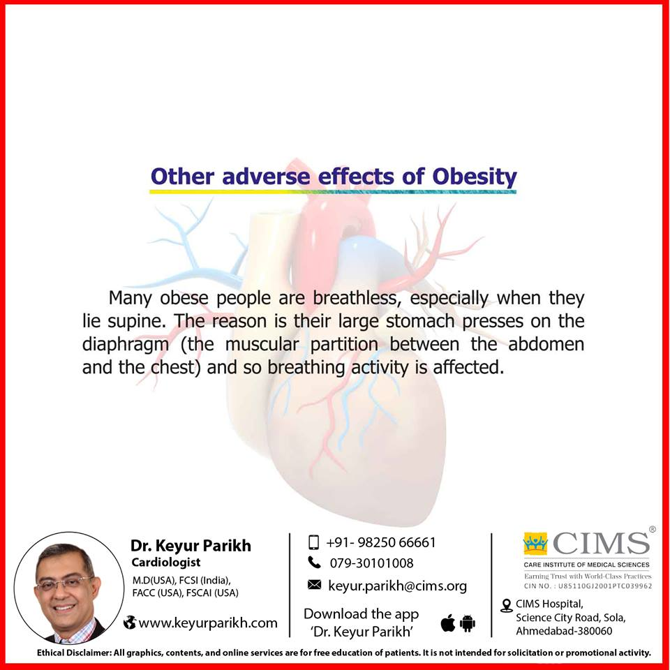 Other adverse effects of obesity.