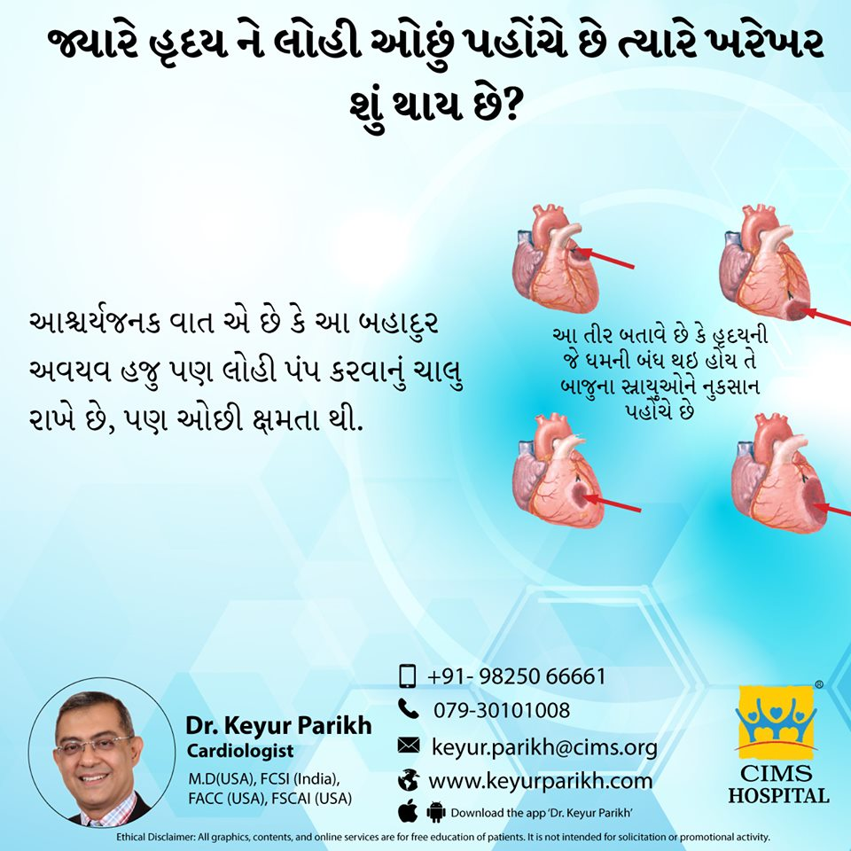જયારે હૃદય ને લોહી ઓછું પહોંચે છે ત્યારે ખરેખર શું થાય છે?